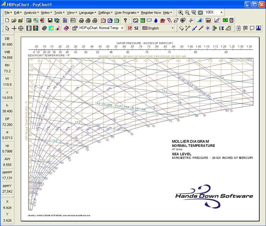 mollier chart diagram hvac psychrometric analysis software : mollier diagram pdf - findchart.co